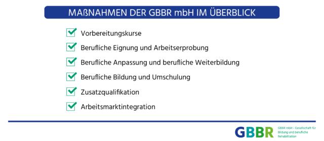 Wiedereingliederung nach Krankheit - Maßnahmen der GBBR